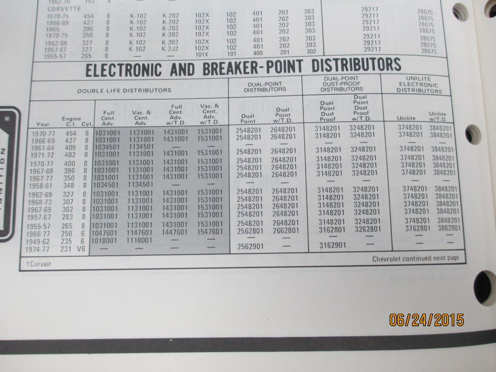 Mallory Ramcharger wires - Page 2 - The Supercar Registry on